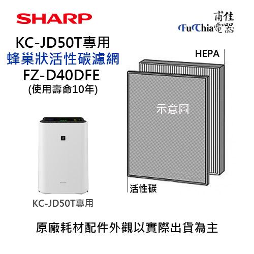 ~SHARP~蜂巢狀活性碳濾網FZ~D40DFE~~KC~JD50T