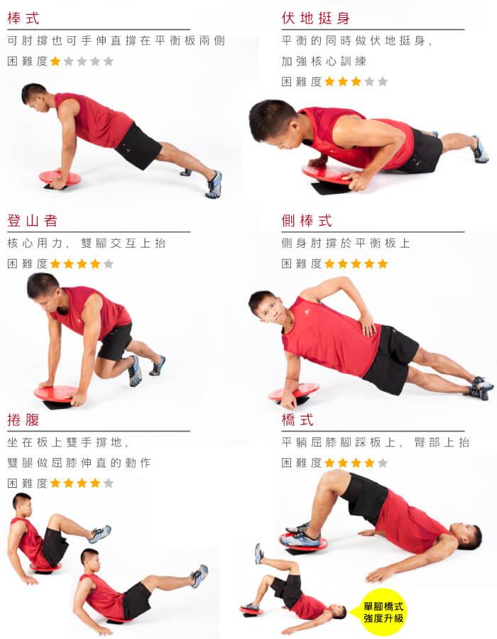平衡板對於促進核心肌群的穩定性(Stability)很有幫助,核心肌群愈強壯、穩定,身體的姿勢就比較不會跑掉,痠痛或是扭傷比較不會發生,在運動方面,對於對於跑、跳、投等動作的表現就愈好。
