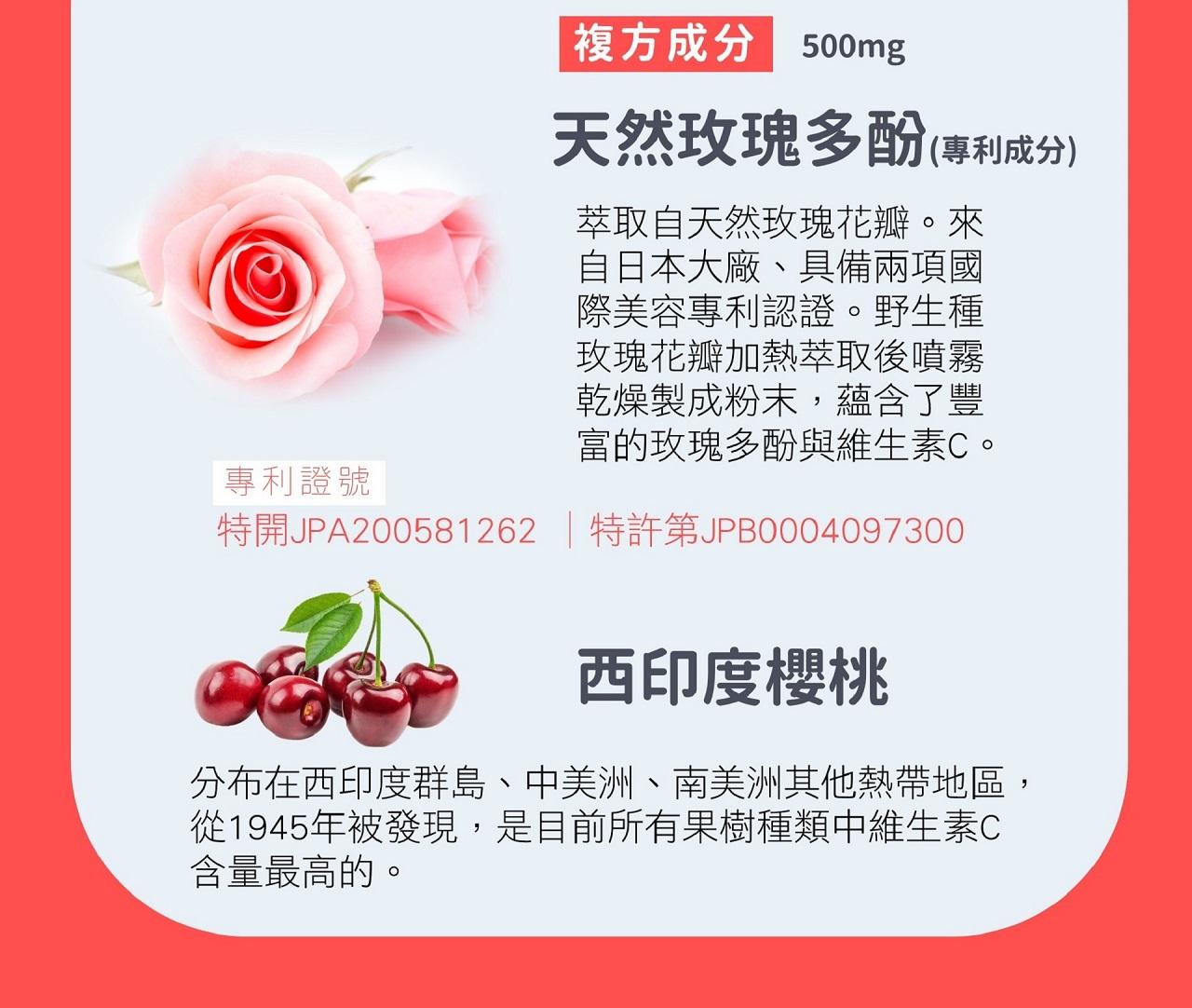 玫瑰多酚,露奇亞,膠原蛋白