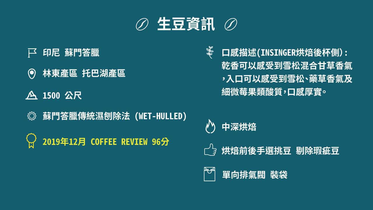 【硬性格】 印尼 蘇門答臘 虎皇 林東 曼特寧 咖啡豆 資訊